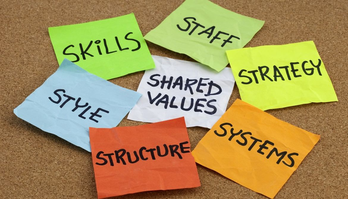 culture factors on colorful stickynotes