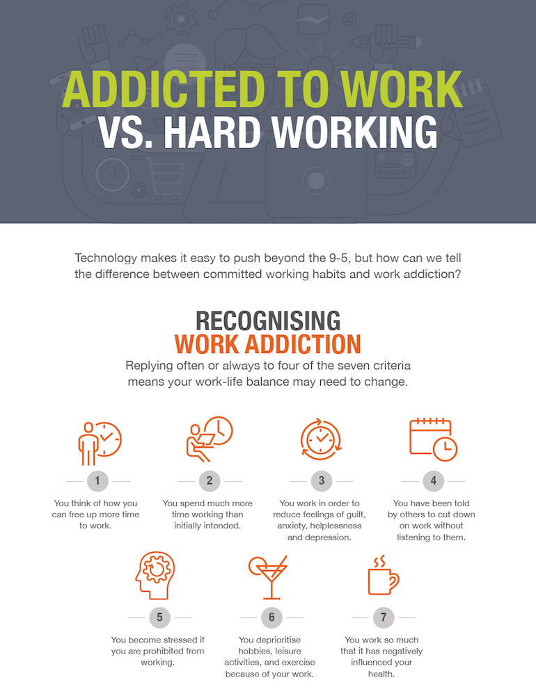 work addition infographic